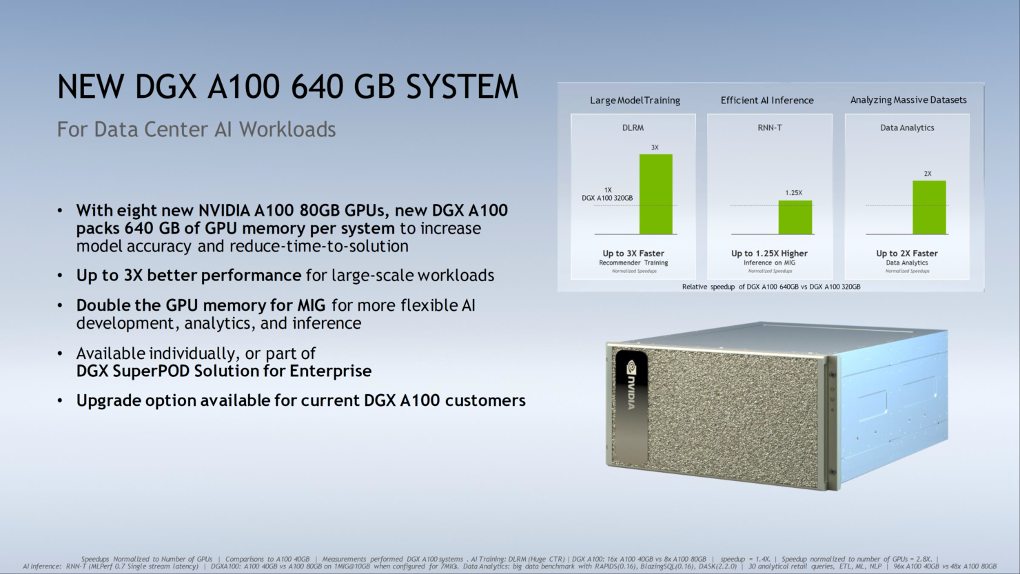 nvidia-dgx-station-a100_official_presentation_8