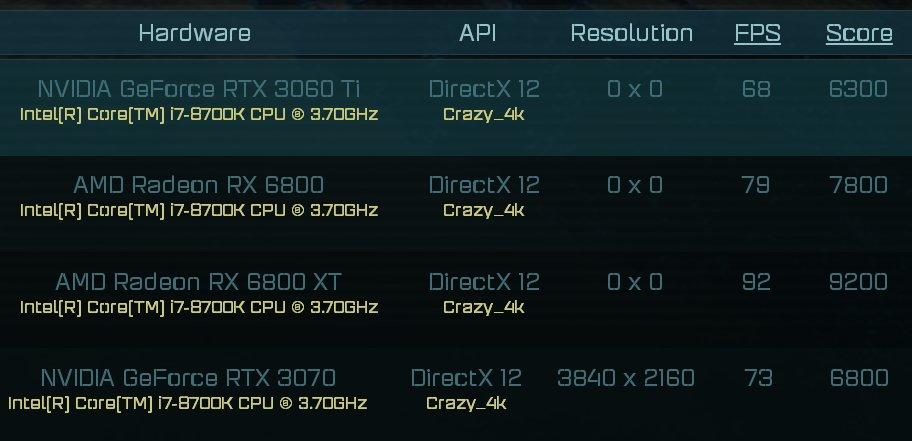 nvidia-geforce-rtx-3060-ti-ashes-of-the-singularity-benchmarks-leak_4k