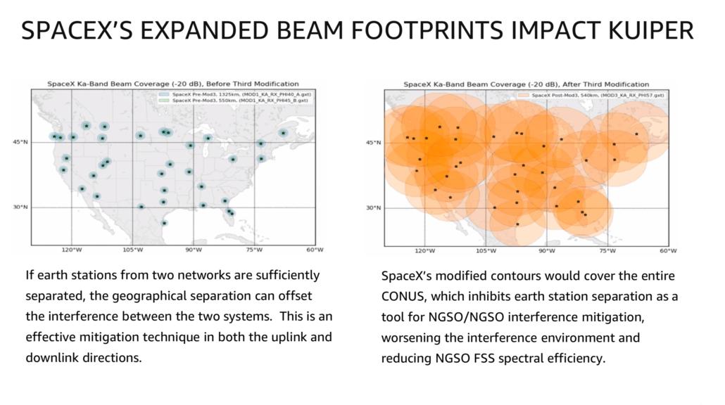 SpaceX Starlink antenna upgrade effect Kuiper Amazon