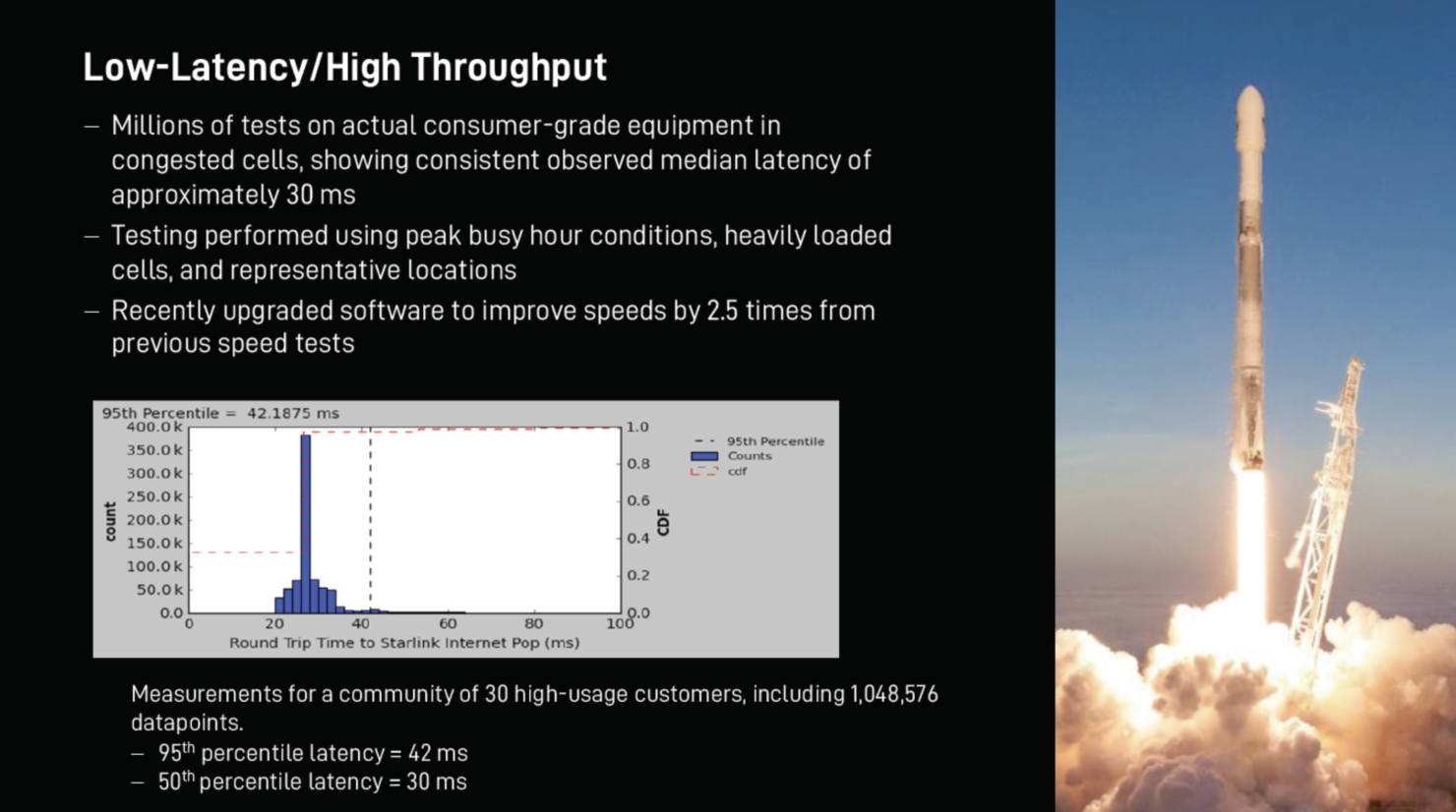 SpaceX Starlink Latency Speed Software Update