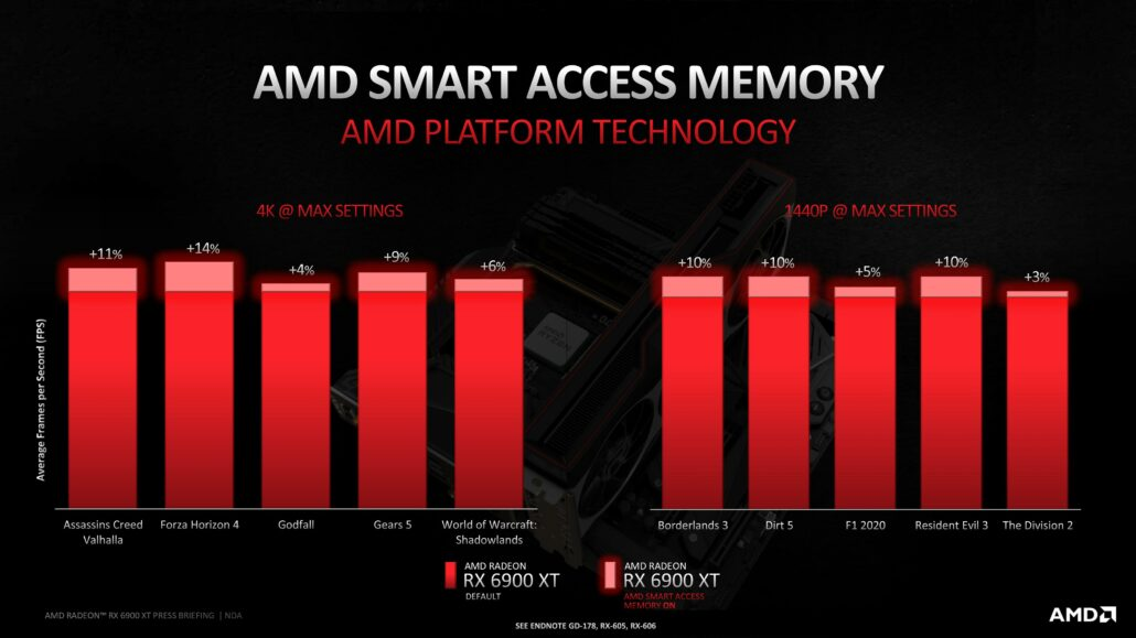 Massive AMD Stock Phase and its Series