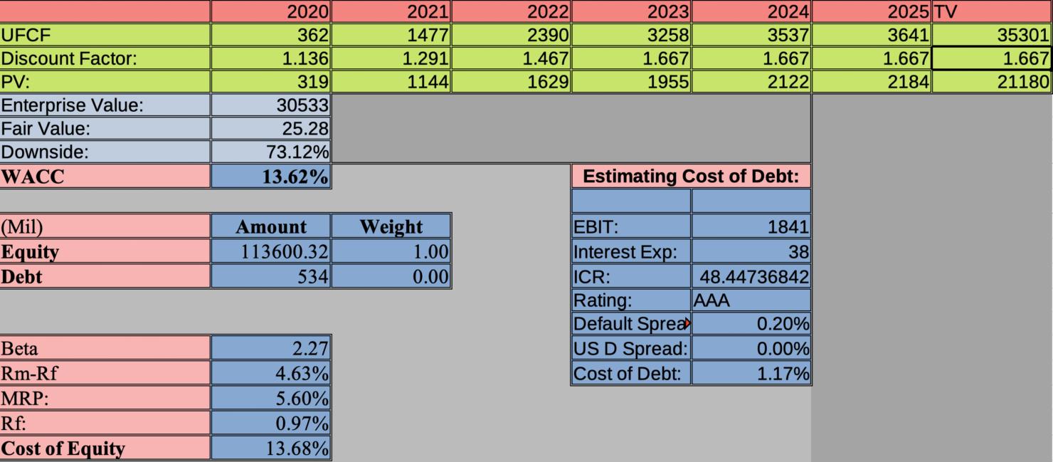 AMD share price determination