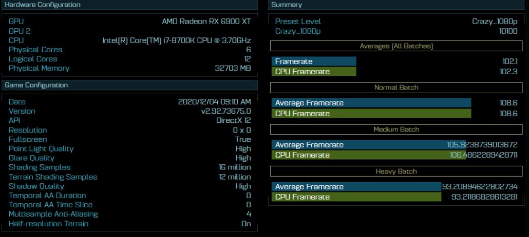 AMD Radeon RX 6900 XT Flagship Big Navi GPU Based Graphics Card Benchmark Leak
