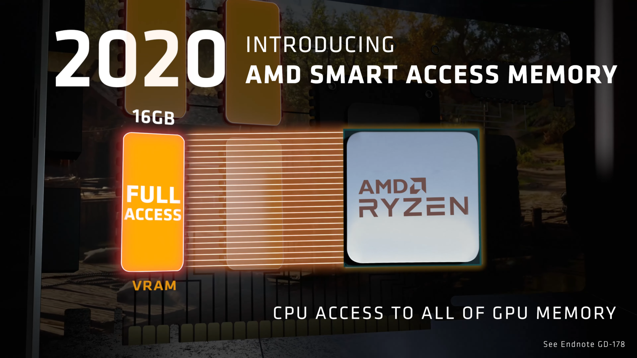 MSI Menunjukkan AMD Smart Access Memory yang Berjalan pada CPU AMD Ryzen 3000 & Ryzen 4000G Dengan NVIDIA GeForce RTX 30 GPUs