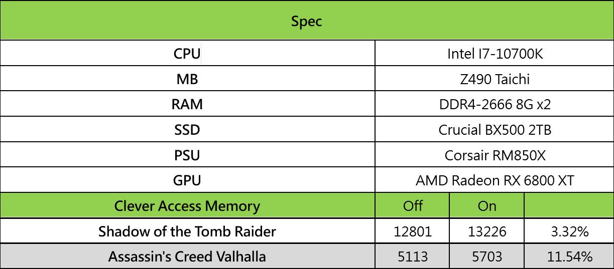 asrock-intel-z490-motherboard-smart-access-memory-technology-radeon-rx-6800-xt-graphics-card_11