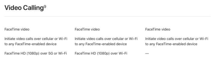FaceTime 1080p iOS 14.2