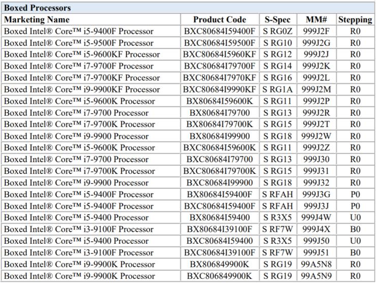 intel-9th-gen-desktop-coffee-lake-cpus-discontinued-eol_4