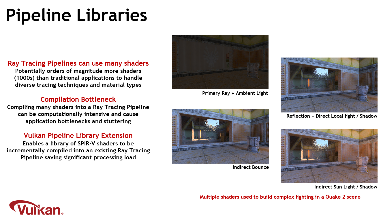 khronos-pipeline-libraries