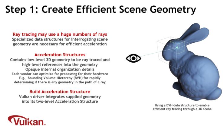 khronos-step-1-create-efficient-scene-geometry