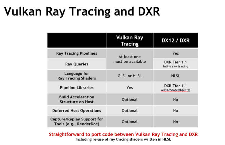 khronos-vulkan-ray-tracing-and-dxr