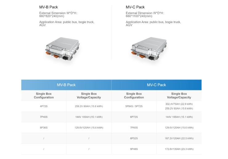 microvast-battery-packs-1