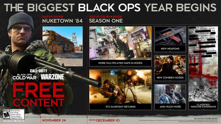 CoD Warzone CoD Black Ops Cold War