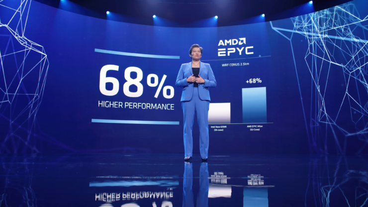 amd-3rd-gen-epyc-milan-ces-2021-preview-_performance-benchmark-vs-intel-xeon-gold-cpus-_3