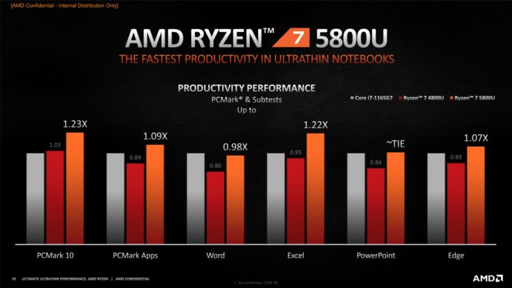 amd-ryzen-5000-zen-3-notebook-cpus-cezanne-lucienne-_1