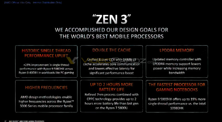 amd-ryzen-5000-zen3-architecture