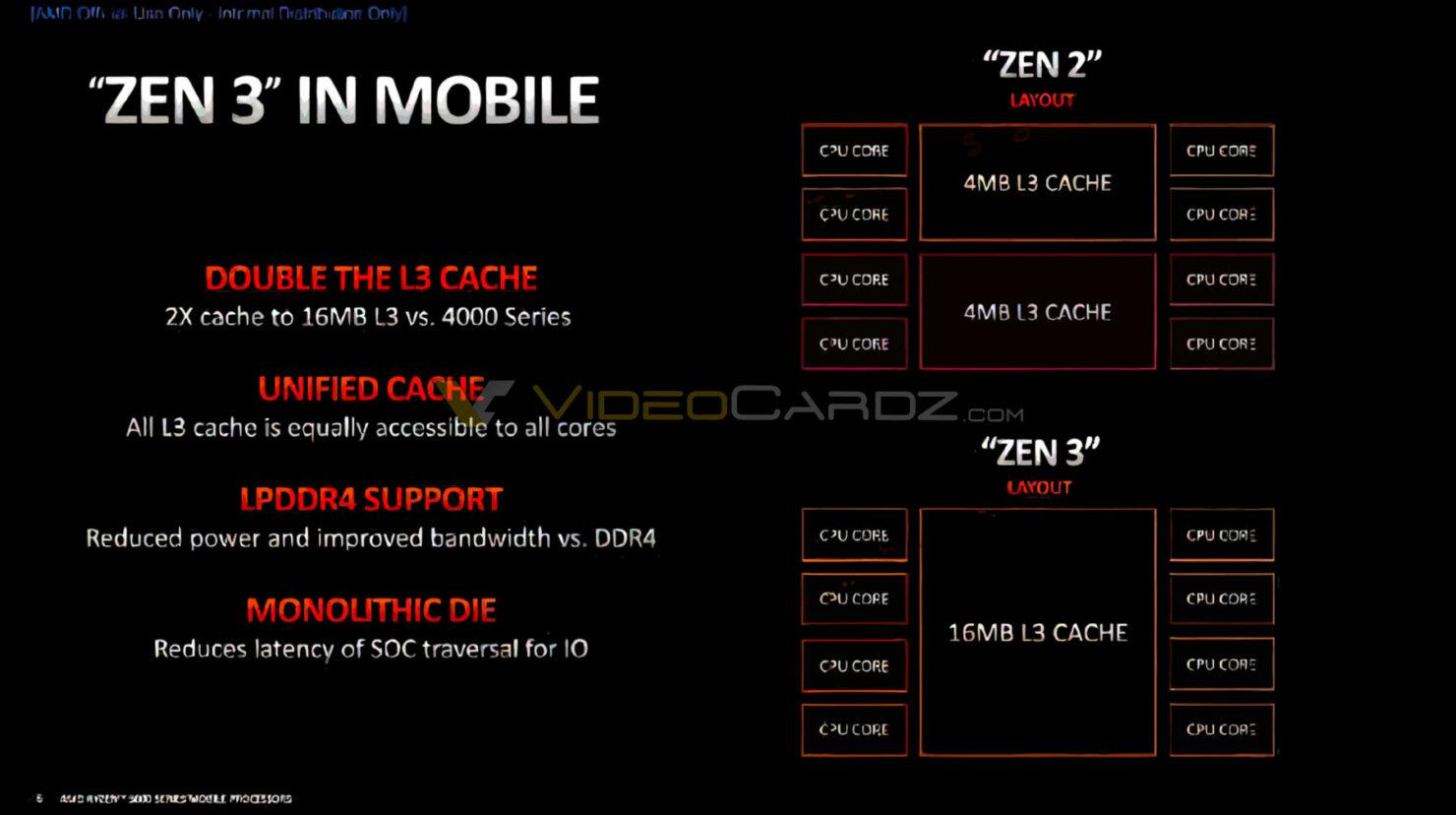 amd-ryzen-5000-zen3-architecture-in-mobile