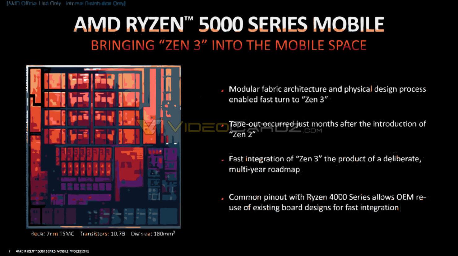amd-ryzen-5000-zen3-die2