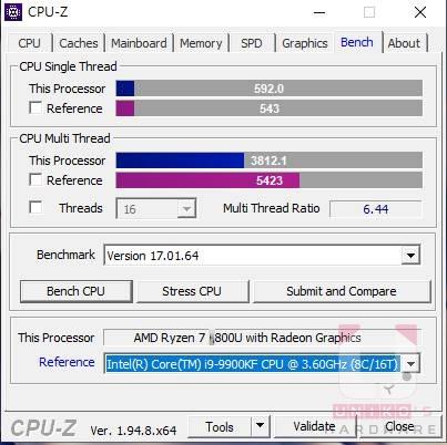 amd-ryzen-7-5800u-cezanne-zen-3-cpu-benchmarks-leak-_3