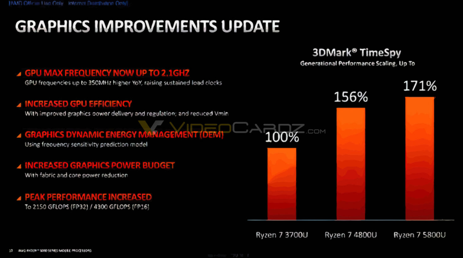 amd-ryzen-graphics-improvements