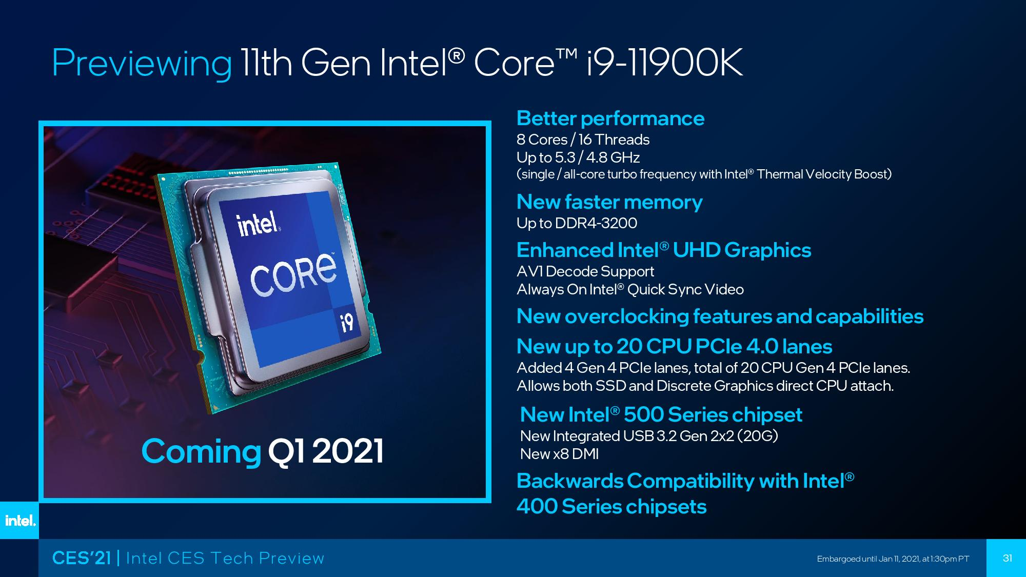 Intel Previews Core i9-11900k 'Rocket Lake' Flagship CPU At CES 2021, 19%  IPC Up Lift, 50% More iGPU Performance And PCIe 4.0 Support!