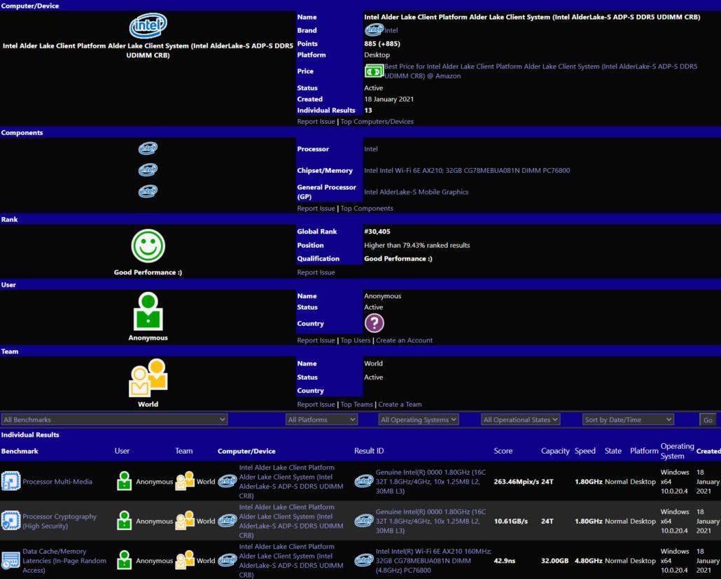 Intel Alder Lake 12th Gen Desktop CPU 16 Core 32 Thread 4.0 GHz