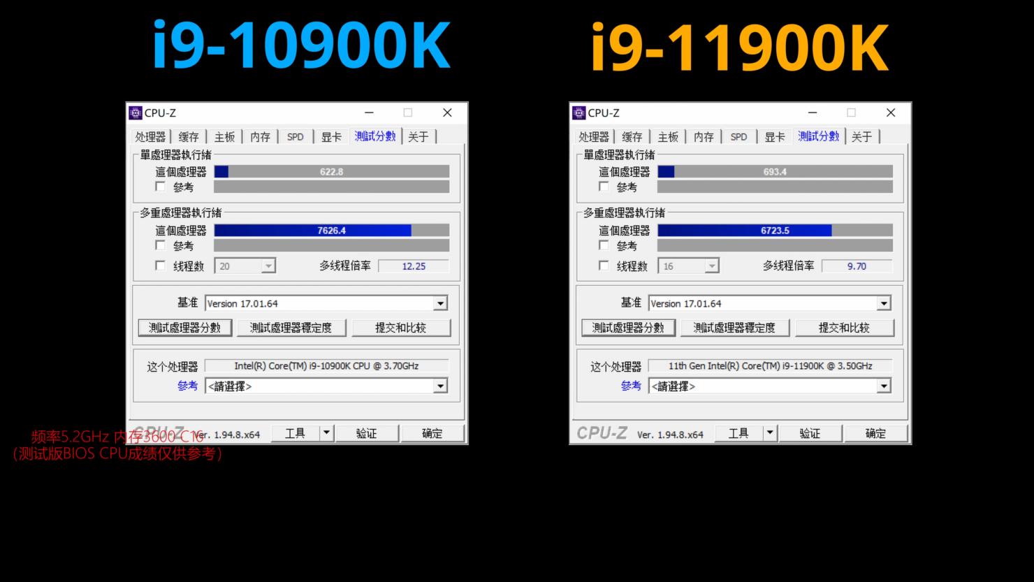intel-core-i9-11900k-8-core-rocket-lake-vs-core-i9-10900k-10-core-comet-lake-cpu-_-5-2-ghz-overclock-_-cpuz
