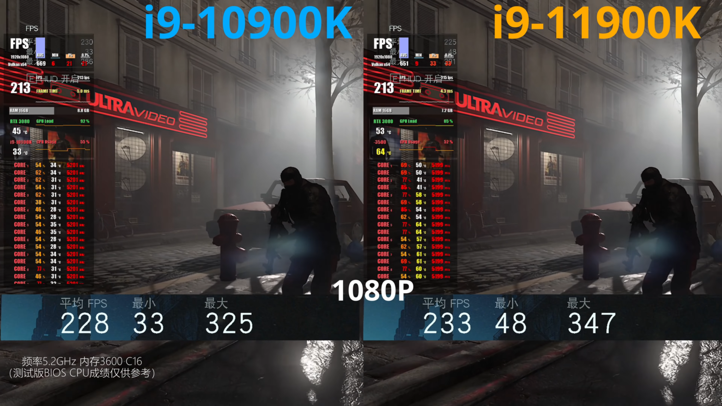 intel-core-i9-11900k-8-core-rocket-lake-vs-core-i9-10900k-10-core-comet-lake-cpu-_-5-2-ghz-overclock-_-watch-dogs