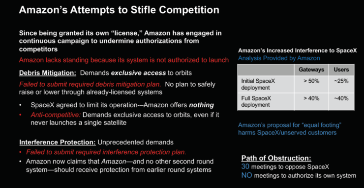 SpaceX Amazon Starlink opposition reply