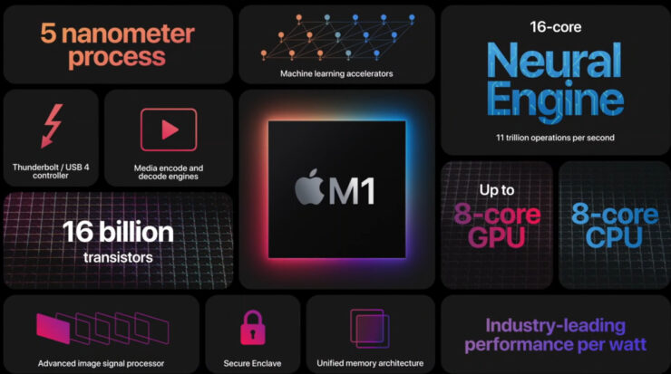 Apple M1 Mac Performance Started 10 Years Ago, States Former Engineer