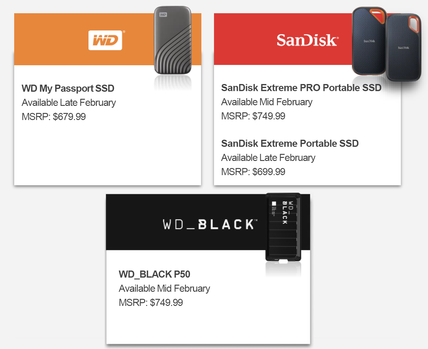 Western Digital's Portable SSDs Get Capacity Upgrades to 4 TB