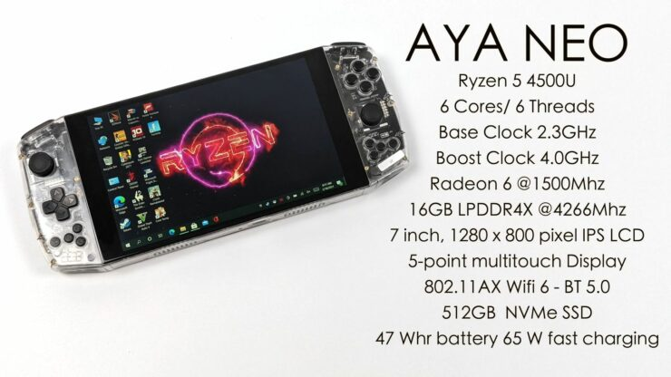 aya-neo-founders-3