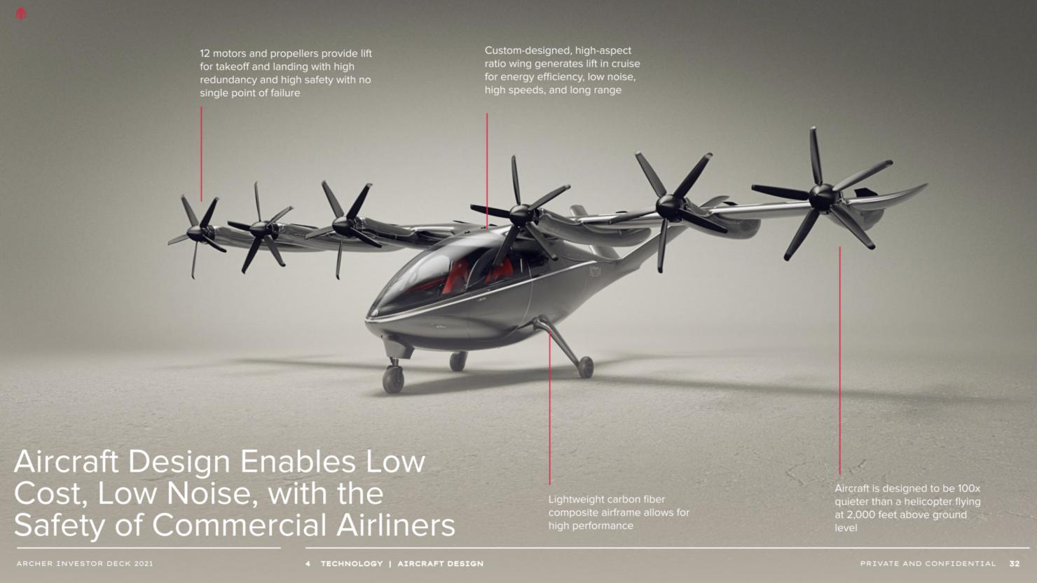archer-aviation-evtol-design