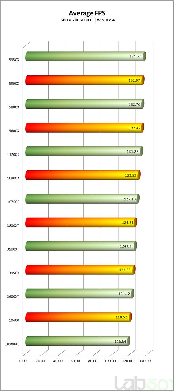 intel-core-i7-11700k-rocket-lake-8-core-desktop-cpu-performance-benchmark-_average