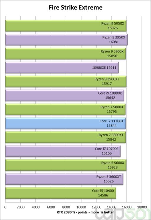 intel-core-i7-11700k-rocket-lake-8-core-desktop-cpu-performance-benchmark-_fse