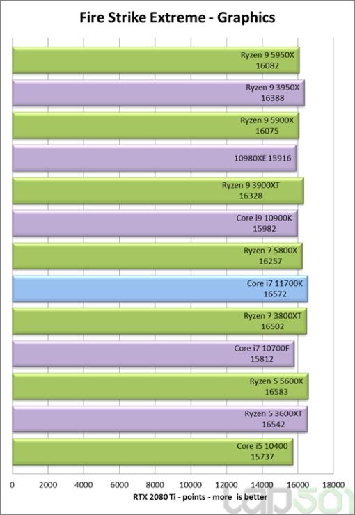 intel-core-i7-11700k-rocket-lake-8-core-desktop-cpu-performance-benchmark-_fse-graphics
