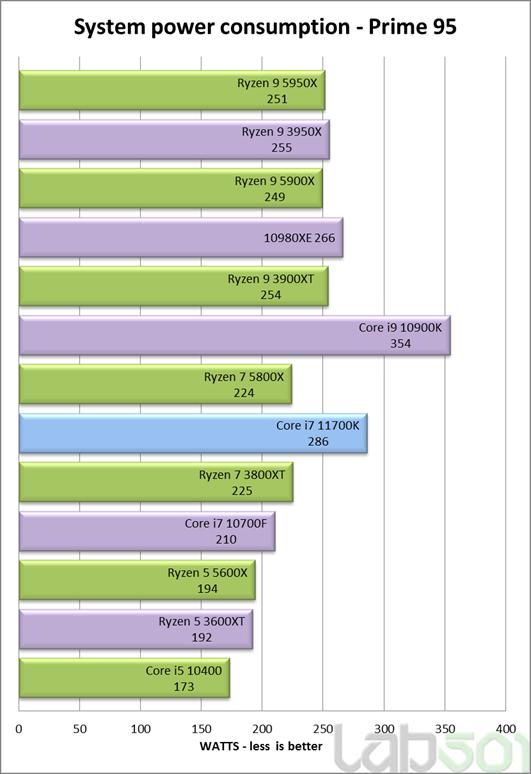 intel-core-i7-11700k-rocket-lake-8-core-desktop-cpu-performance-benchmark-_power