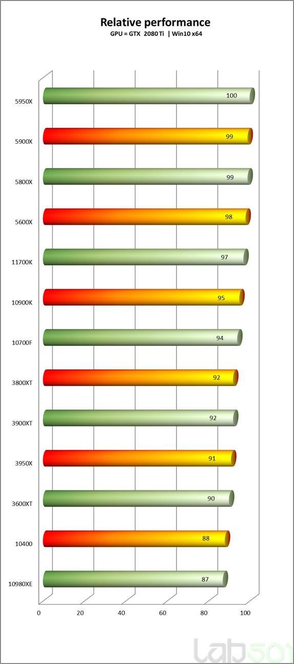 intel-core-i7-11700k-rocket-lake-8-core-desktop-cpu-performance-benchmark-_relative