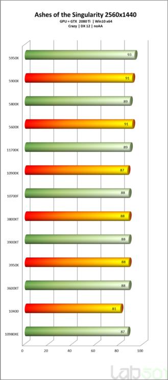 intel-core-i7-11700k-rocket-lake-8-core-desktop-cpu-performance-benchmarks_-aots-_2k