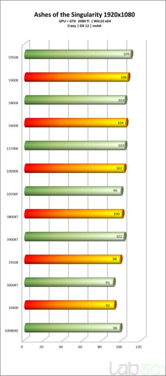 intel-core-i7-11700k-rocket-lake-8-core-desktop-cpu-performance-benchmarks_-aots-_hd
