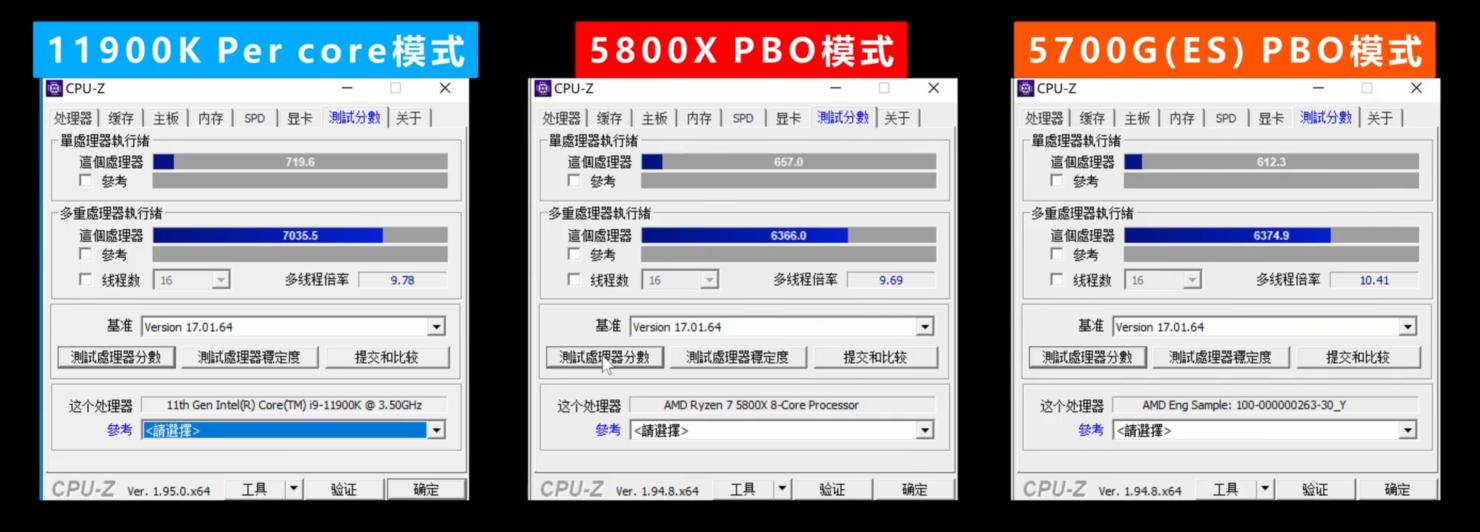 intel-core-i9-11900k-rocket-lake-desktop-cpu-_cpuz-benchmark
