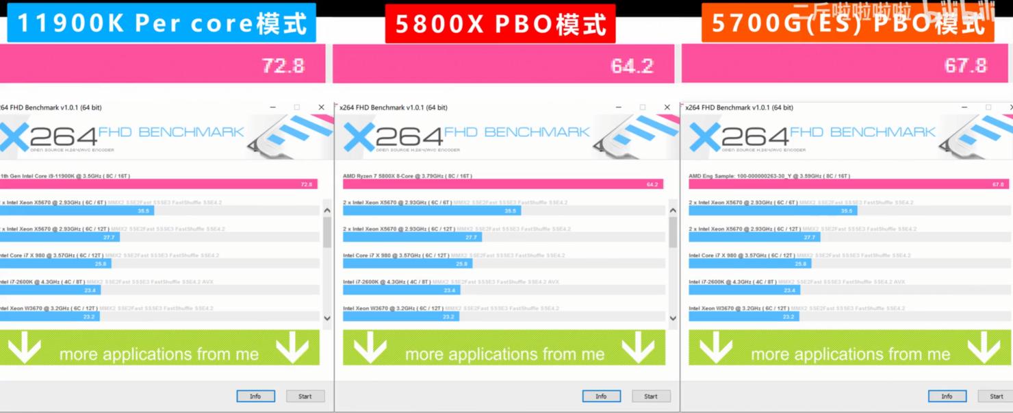 intel-core-i9-11900k-rocket-lake-desktop-cpu-_x264-fhd