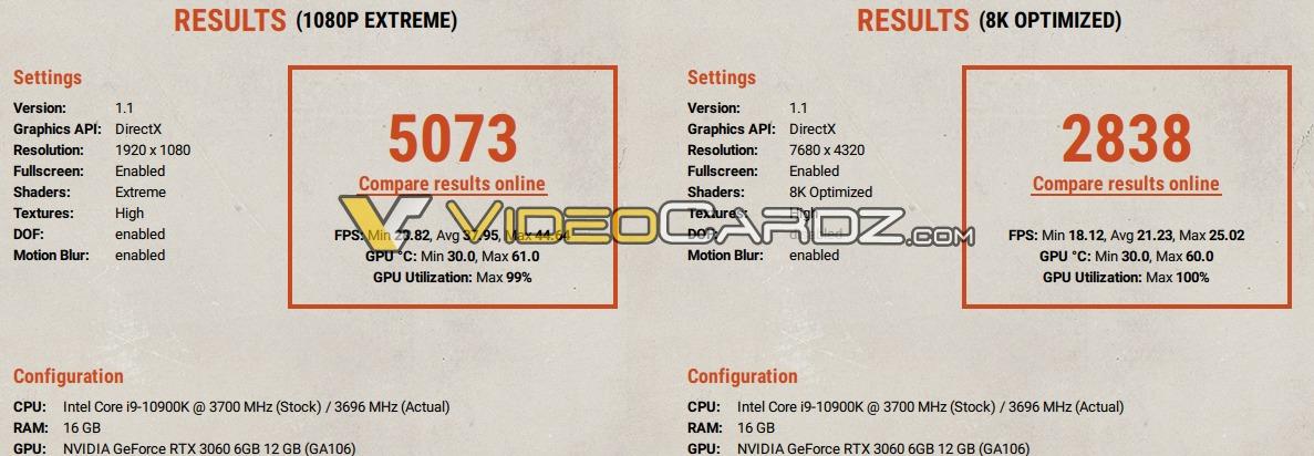 nvidia-geforce-rtx-3060-12-gb-graphics-card-3dmark-benchmark-performance-_-superposition-_1