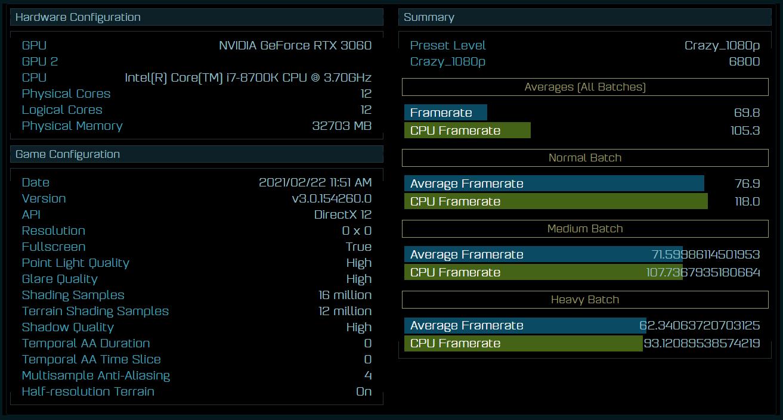 nvidia-geforce-rtx-3060-graphics-card-aots-benchmark-performance-_1