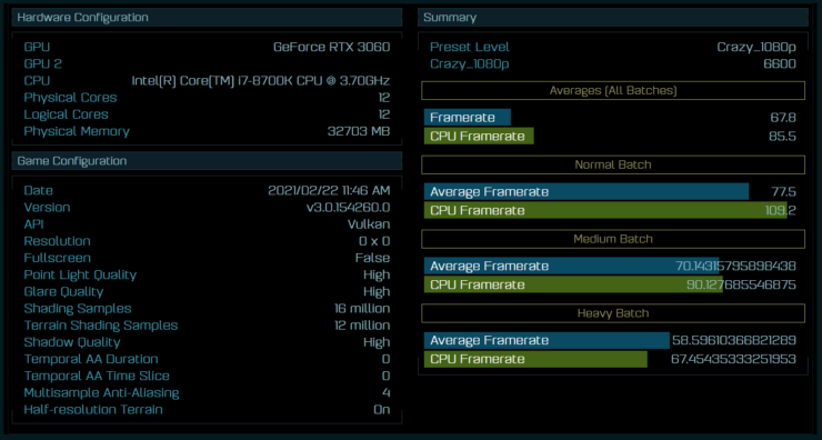 nvidia-geforce-rtx-3060-graphics-card-aots-benchmark-performance-_2