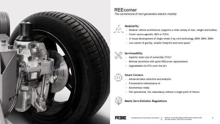ree-automotive-platform-1