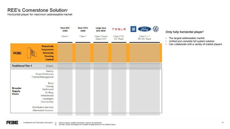 ree-automotive-platform-2