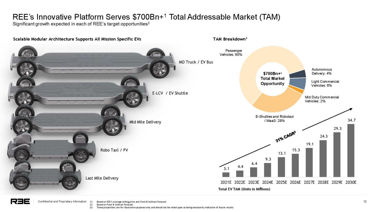 ree-automotive-platform-3