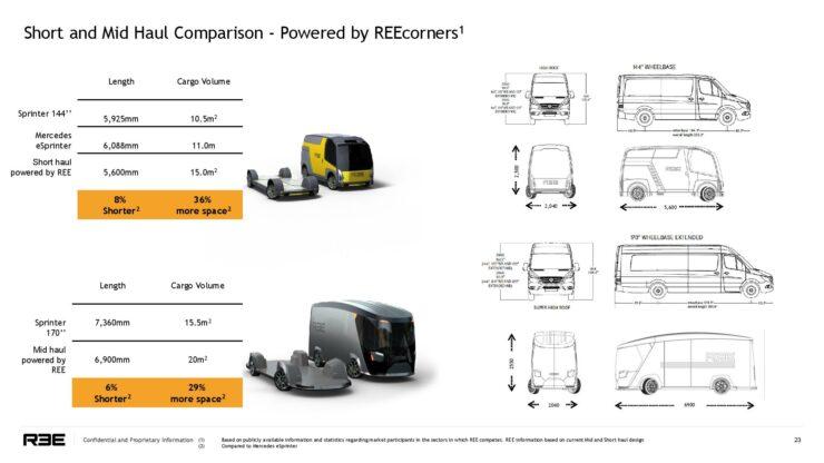 ree-automotive-platform-6
