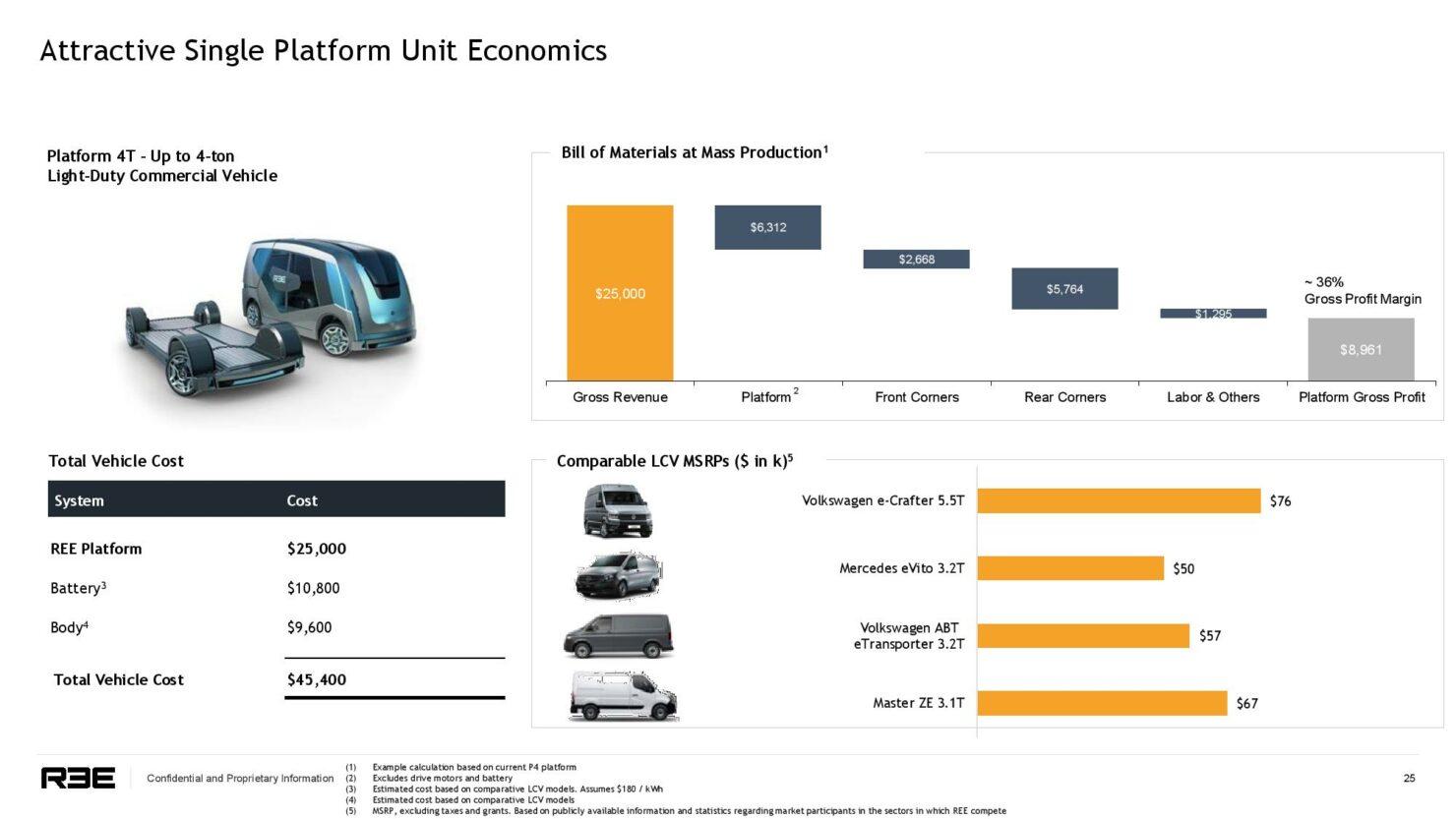 ree-automotive-platform-7