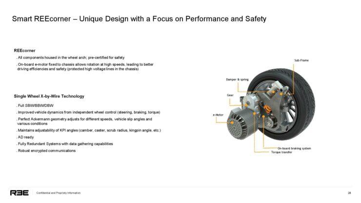 ree-automotive-platform-8